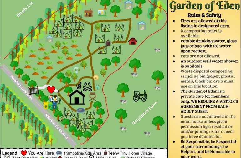 A basic visual representation of The Garden of Eden~
